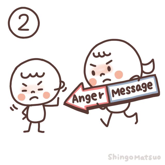怒りをぶつけられることを拒否する子どものイラスト